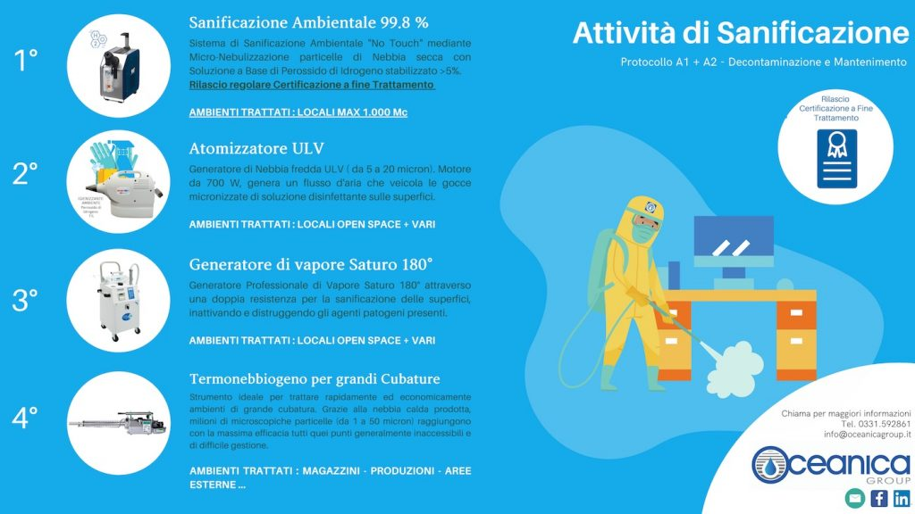 Tecniche-Sanificazioni-e-Decontaminazioni-Oceanica-Italia